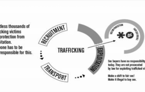 The cycle of recruitment, transport, and exploitation is used to abuse women and children. The average age of those that enter the sex trade is between 14 and 16.