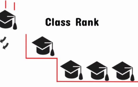 The removal of class rank