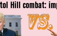 Capitol Hill combat: impeachment edition