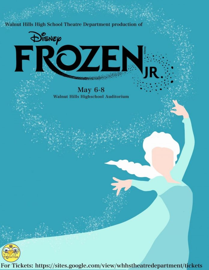 Several changes have been made to the performance dates to the Frozen Jr. musical. Currently there will no longer be in-person performances.