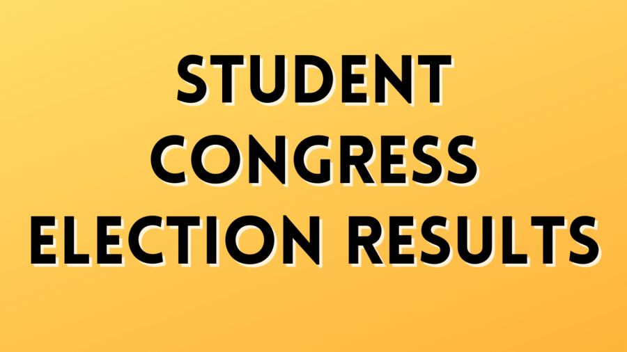Student congress election results